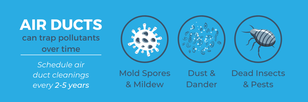 do i need to clean my air ducts & vents?